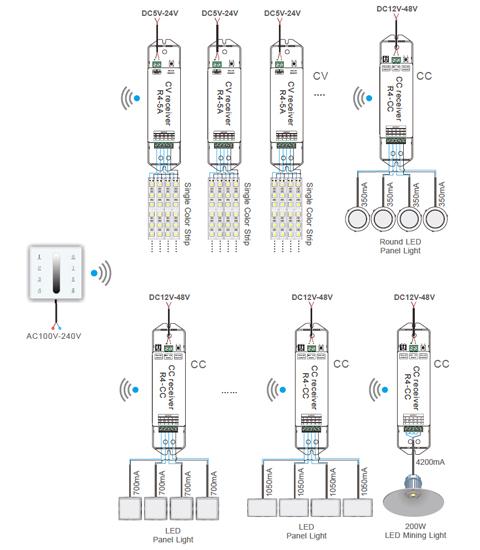 dx5 wireless multi-zone wall dimmer